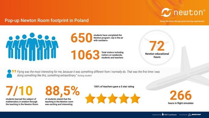 Footprint Polen.jpg
