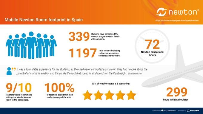 Footprint Spania.jpg