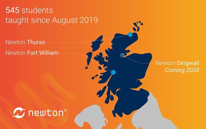 Newton_Europe_Scotland_Status.jpg